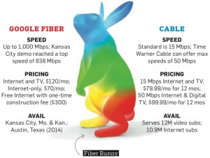 tt-google-fiber-01-2013