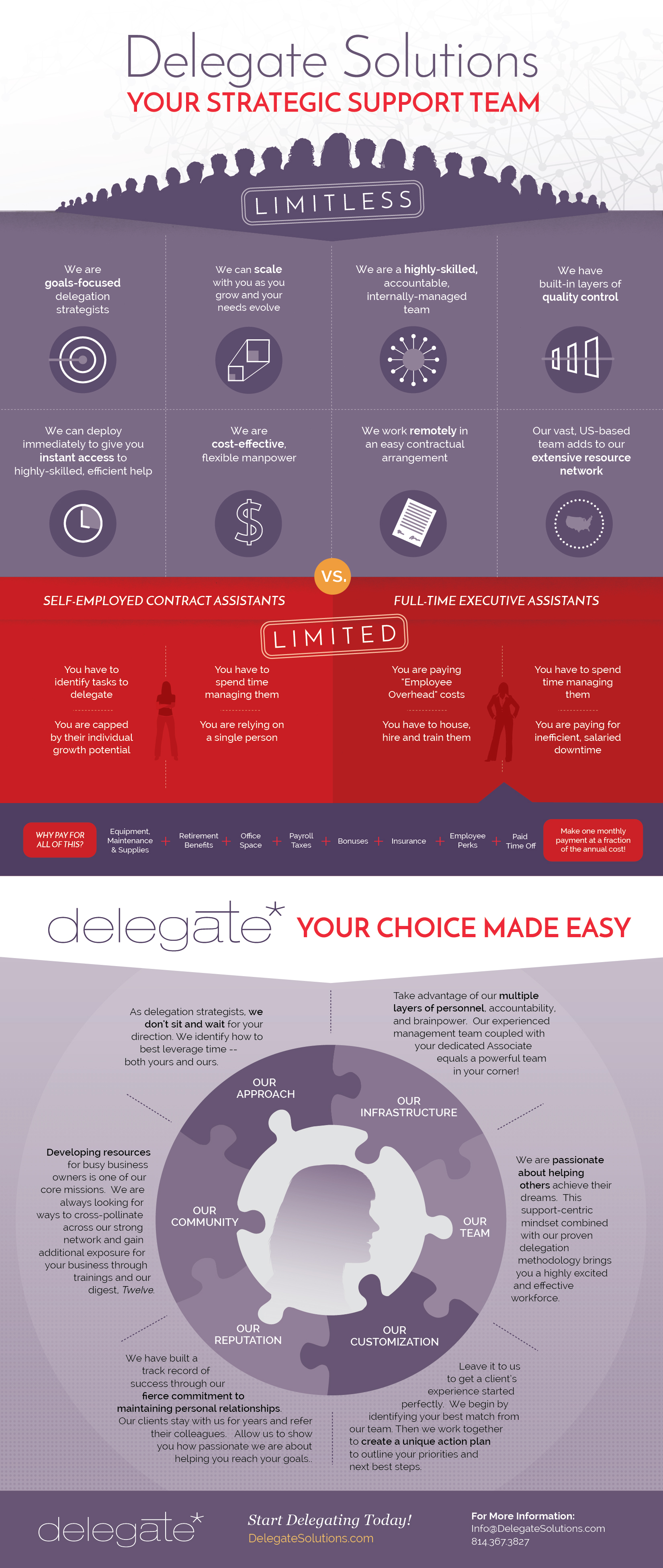 Delegate_infographic_web_rgb-01