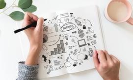 Brainstorming business plans