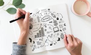 Boosting Social Media Advertising
